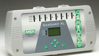 Controller for monitoring gases