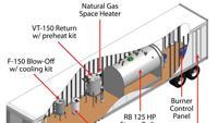 Mobile boiler room