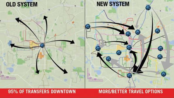 Tallahassee transit