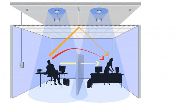 How to achieve effective acoustics (with related video)