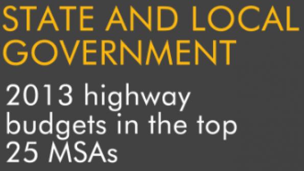 Highway spending rebounding