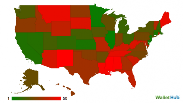 Red states more federally dependent than blue states