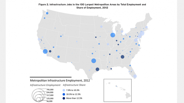Infrastructure jobs important to economic vitality
