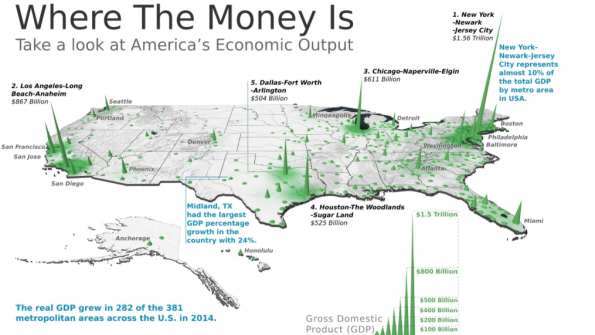 Which cities and states hold America's purse strings?