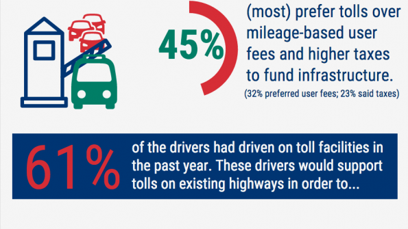 Infographic: What drivers think about tolls