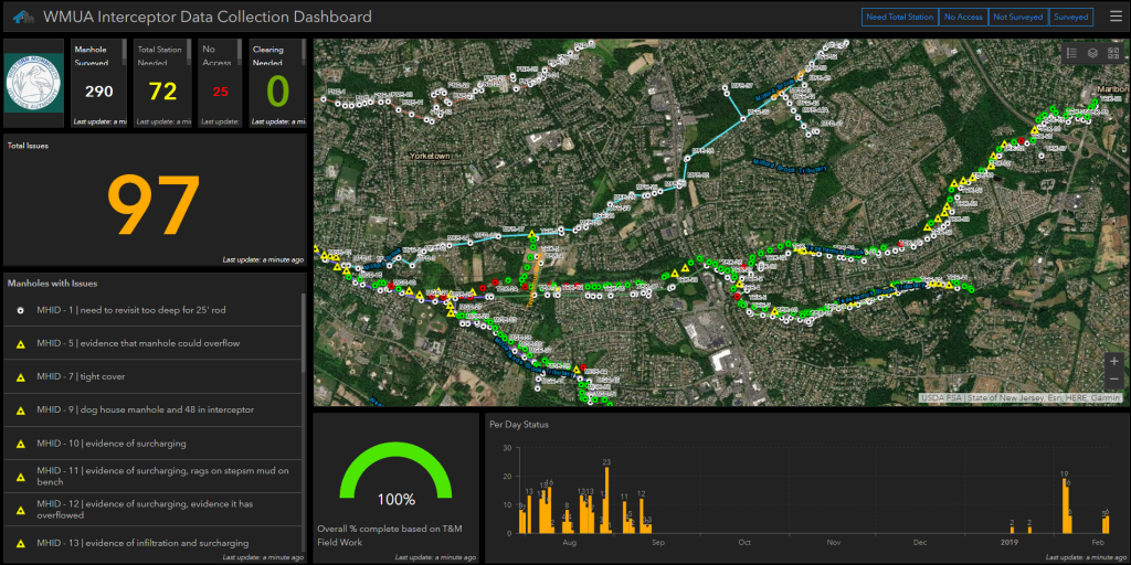GIS for smart cities: Turning data into action