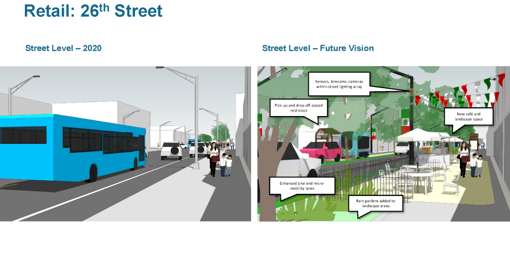 Streets of the post-pandemic future: Retrofitting city streets for 21st century needs