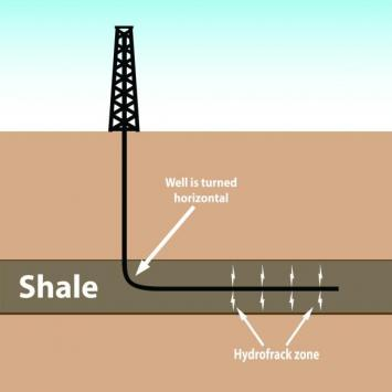 Illustration of fracking technique for natural gas